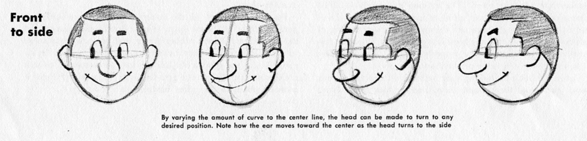 Learn to Draw Cartoons Lesson 1: The Comic Head