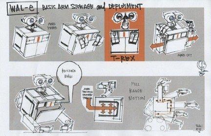 Wall-E: 60 Original Concept Art Collection