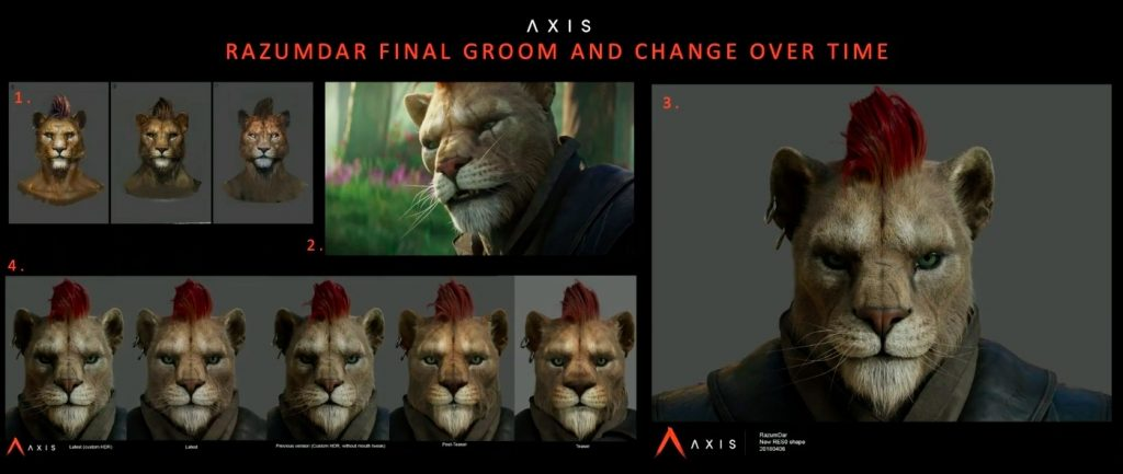 Character FX & Crowds Production - Axis Animation